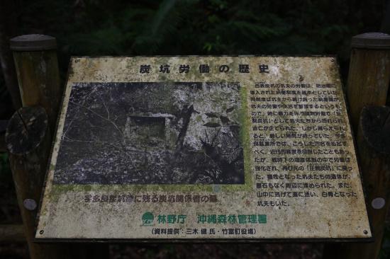 「炭坑労働の歴史」解説板